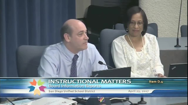 Citizens Speak Out Against Sharia in San Diego Schools - Part 1