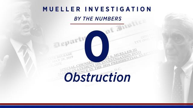 MULLER INVESTIGATION BY THE NUMBERS